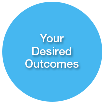 Your Desired Outcomes